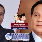 PRABOWO TERANCAM!! Hasil Indikator Elektabilitas di Jabar Terungkap!!